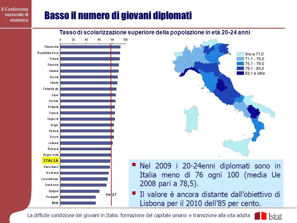 X Conferenza nazionale di statistica La difficile condizione dei giovani in Italia: formazione del capitale umano e transizione alla vita adulta Basso