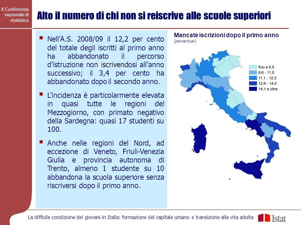 X Conferenza nazionale di statistica La difficile condizione dei giovani in Italia: formazione del capitale umano e transizione alla vita adulta Alto