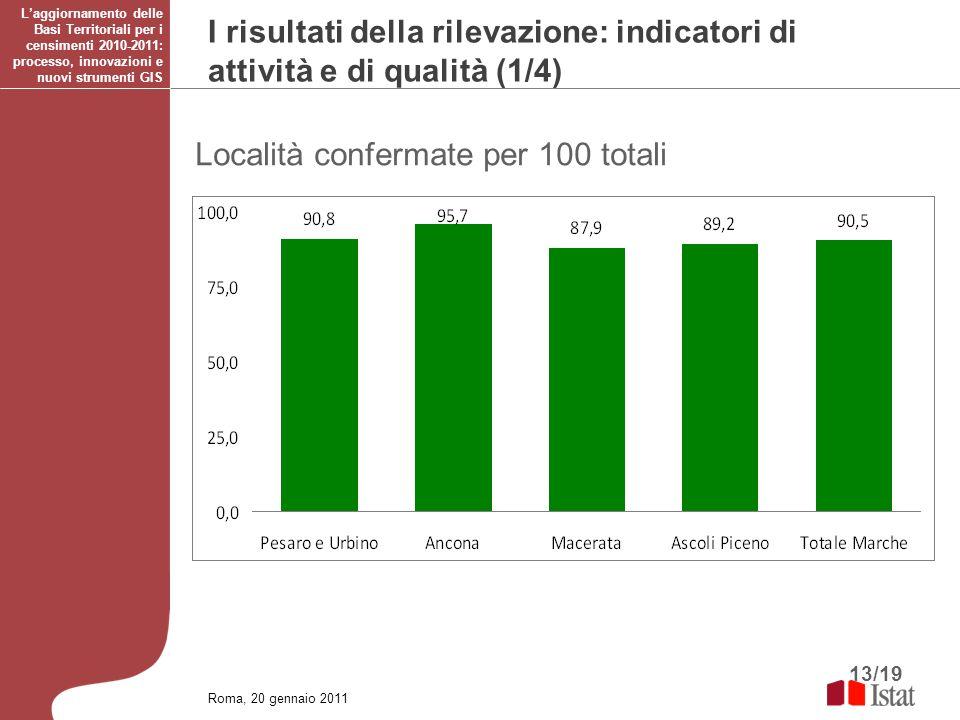 13/19 I risultati della rilevazione: indicatori di attività e di qualità (1/4) Roma, 20 gennaio 2011 Laggiornamento delle Basi Territoriali per i cens