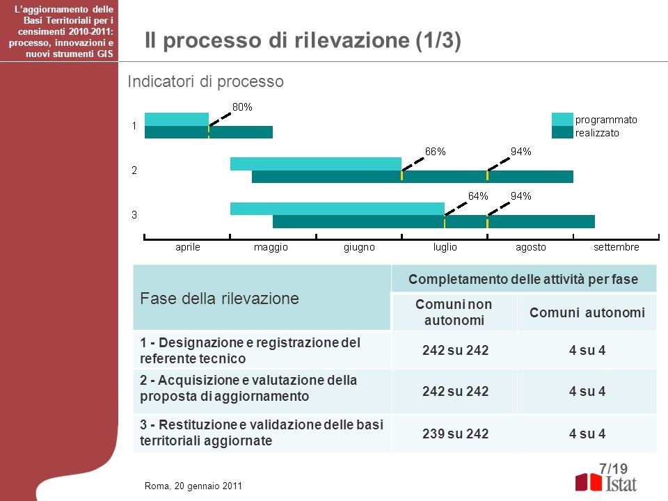 7/19 Il processo di rilevazione (1/3) Fase della rilevazione Completamento delle attività per fase Comuni non autonomi Comuni autonomi 1 - Designazion
