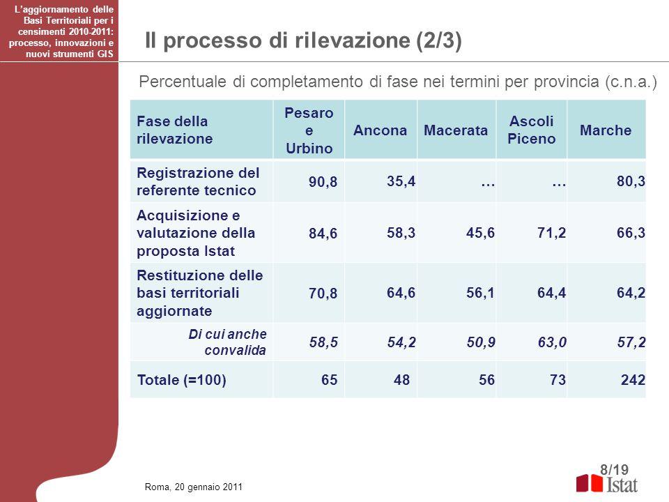 8/19 Il processo di rilevazione (2/3) Roma, 20 gennaio 2011 Laggiornamento delle Basi Territoriali per i censimenti 2010-2011: processo, innovazioni e