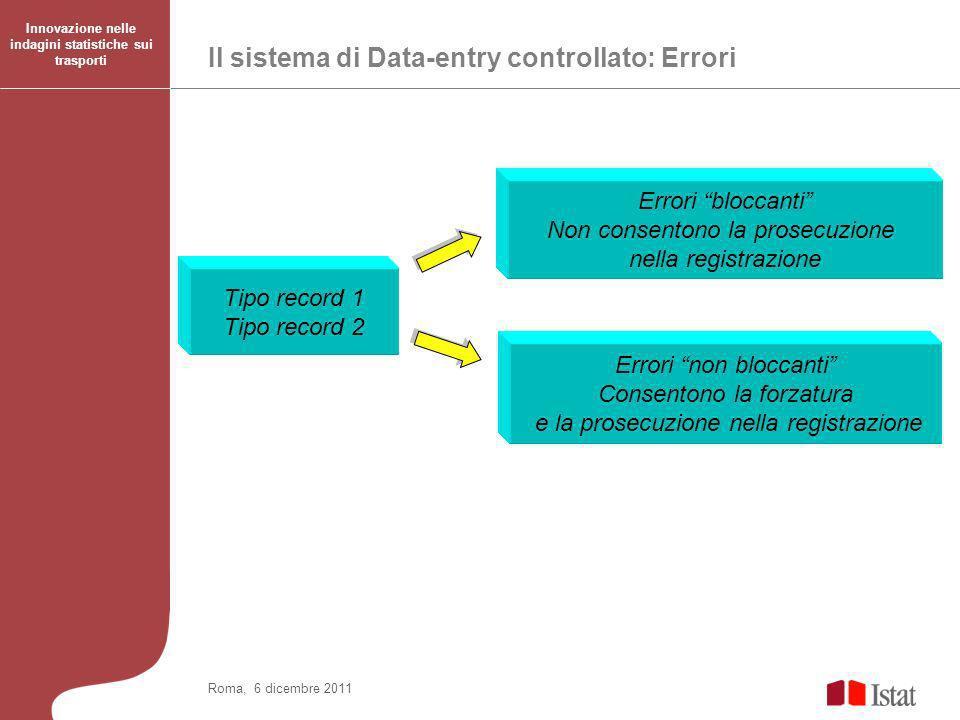 Il sistema di Data-entry controllato: Errori Innovazione nelle indagini statistiche sui trasporti Roma, 6 dicembre 2011 Tipo record 1 Tipo record 2 Errori bloccanti Non consentono la prosecuzione nella registrazione Errori non bloccanti Consentono la forzatura e la prosecuzione nella registrazione