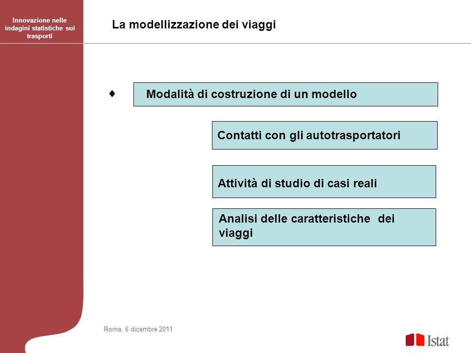 Innovazione nelle indagini statistiche sui trasporti Roma, 6 dicembre 2011 La modellizzazione dei viaggi Modalità di costruzione di un modello Contatti con gli autotrasportatori Attività di studio di casi reali Analisi delle caratteristiche dei viaggi