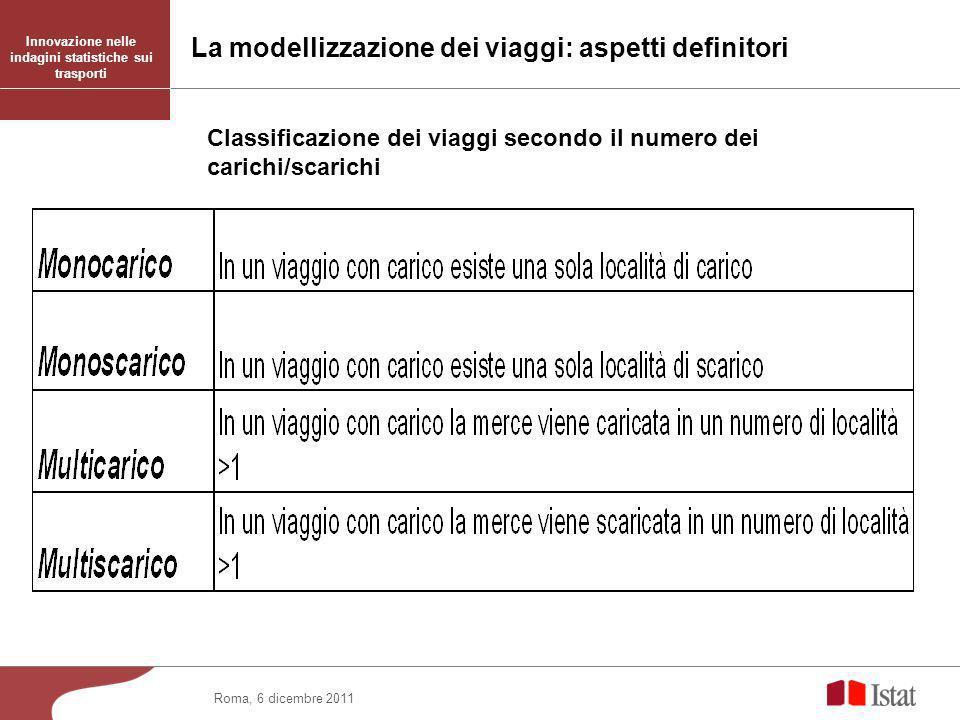 Roma, 6 dicembre 2011 Innovazione nelle indagini statistiche sui trasporti La modellizzazione dei viaggi: aspetti definitori Classificazione dei viaggi secondo il numero dei carichi/scarichi