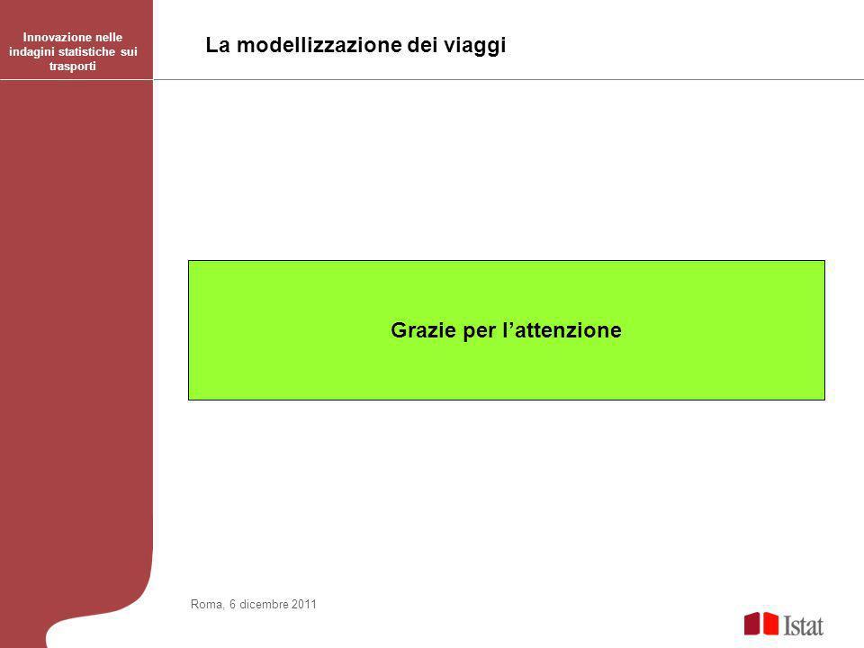 Innovazione nelle indagini statistiche sui trasporti Roma, 6 dicembre 2011 La modellizzazione dei viaggi Grazie per lattenzione