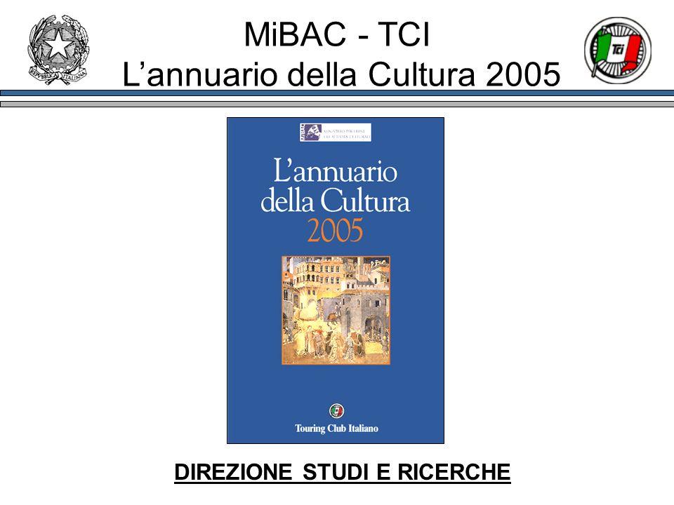 MiBAC - TCI Lannuario della Cultura 2005 DIREZIONE STUDI E RICERCHE