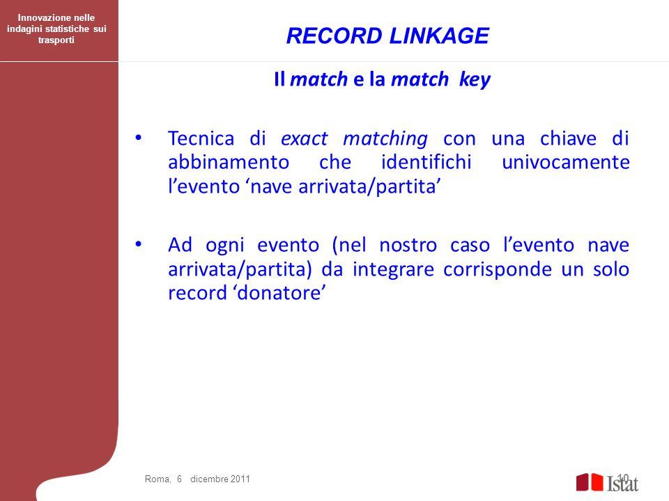 Il match e la match key Tecnica di exact matching con una chiave di abbinamento che identifichi univocamente levento nave arrivata/partita Ad ogni eve