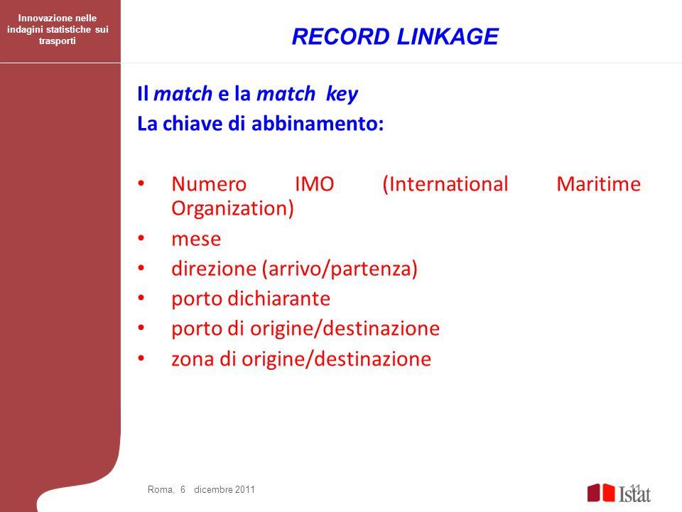 Il match e la match key La chiave di abbinamento: Numero IMO (International Maritime Organization) mese direzione (arrivo/partenza) porto dichiarante