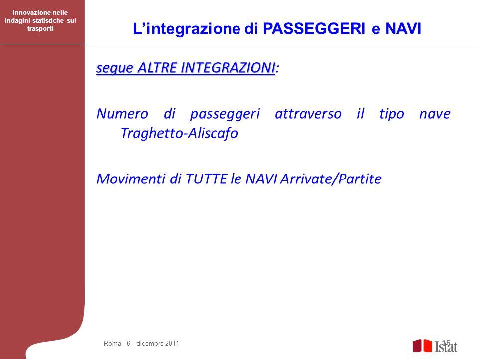segue ALTRE INTEGRAZIONI segue ALTRE INTEGRAZIONI: Numero di passeggeri attraverso il tipo nave Traghetto-Aliscafo Movimenti di TUTTE le NAVI Arrivate
