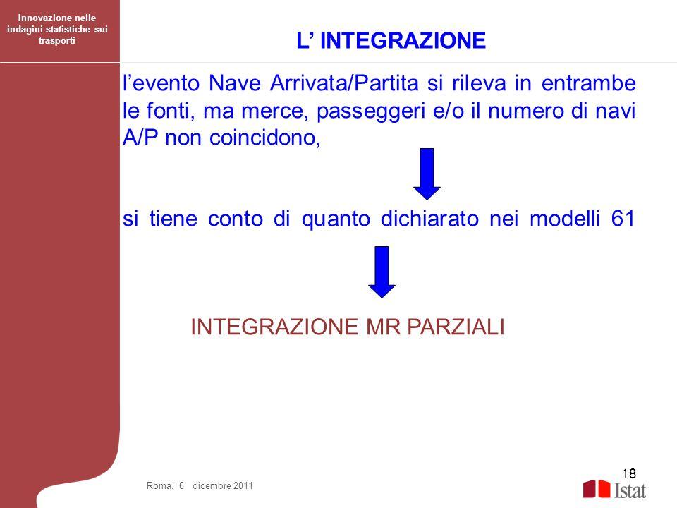 18 Roma, 6 dicembre 2011 levento Nave Arrivata/Partita si rileva in entrambe le fonti, ma merce, passeggeri e/o il numero di navi A/P non coincidono,