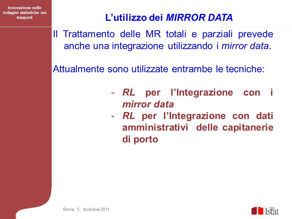 20 Lutilizzo dei MIRROR DATA Roma, 6 dicembre 2011 Il Trattamento delle MR totali e parziali prevede anche una integrazione utilizzando i mirror data.