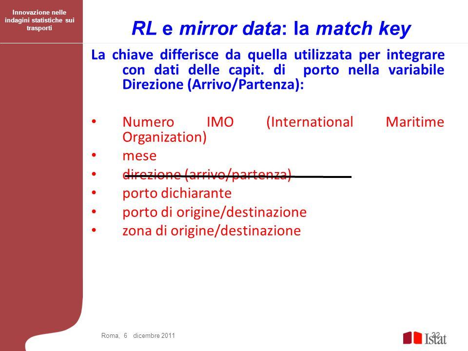 La chiave differisce da quella utilizzata per integrare con dati delle capit. di porto nella variabile Direzione (Arrivo/Partenza): Numero IMO (Intern