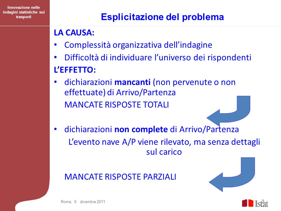 LA CAUSA: Complessità organizzativa dellindagine Difficoltà di individuare luniverso dei rispondenti LEFFETTO: dichiarazioni mancanti (non pervenute o