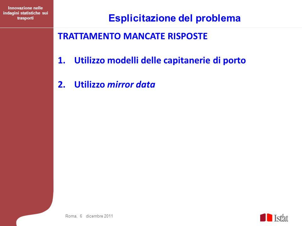TRATTAMENTO MANCATE RISPOSTE 1.Utilizzo modelli delle capitanerie di porto 2.Utilizzo mirror data 4 Roma, 6 dicembre 2011 Esplicitazione del problema