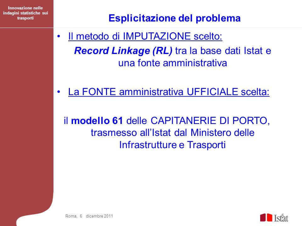 5 Roma, 6 dicembre 2011 Il metodo di IMPUTAZIONE scelto: Record Linkage (RL) tra la base dati Istat e una fonte amministrativa La FONTE amministrativa