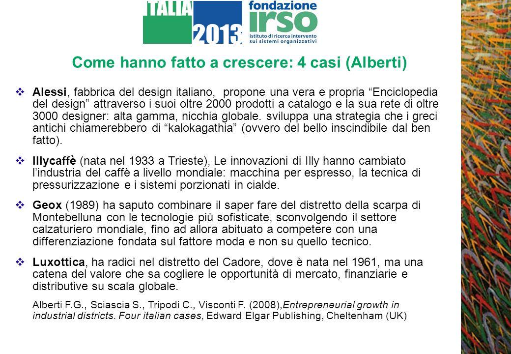 Come hanno fatto a crescere: 4 casi (Alberti) Alessi, fabbrica del design italiano, propone una vera e propria Enciclopedia del design attraverso i su