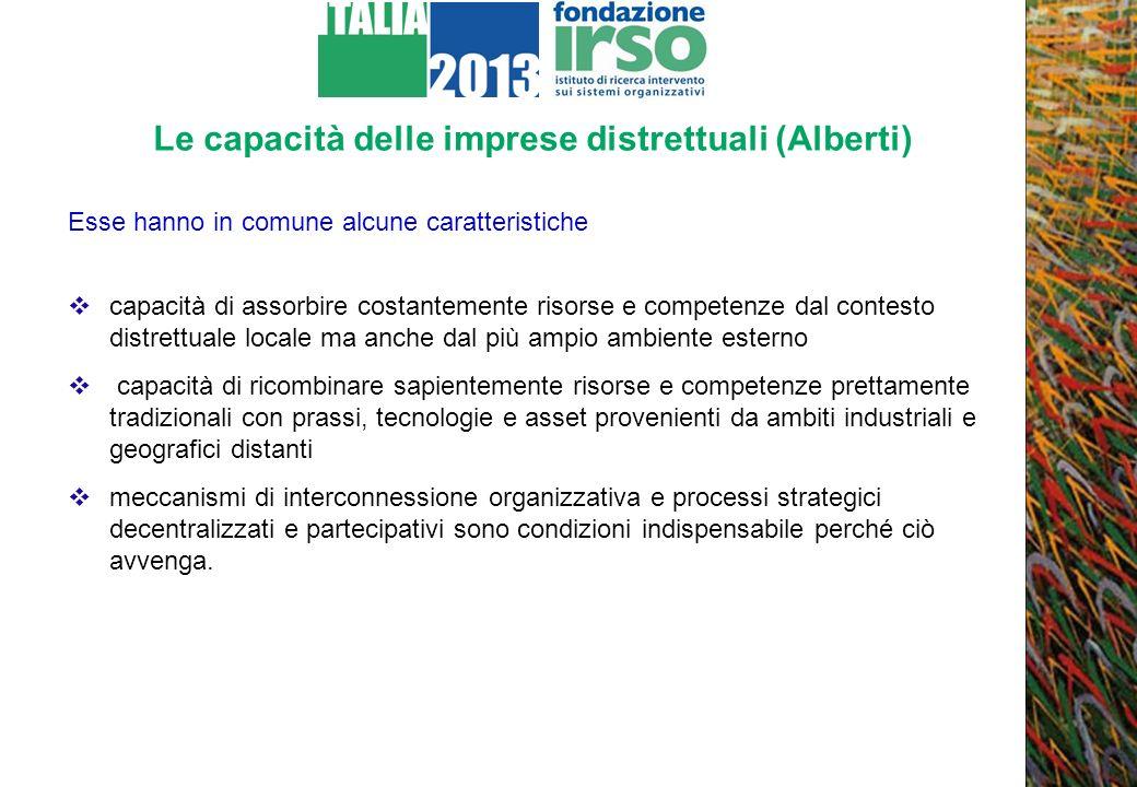 Le capacità delle imprese distrettuali (Alberti) Esse hanno in comune alcune caratteristiche capacità di assorbire costantemente risorse e competenze