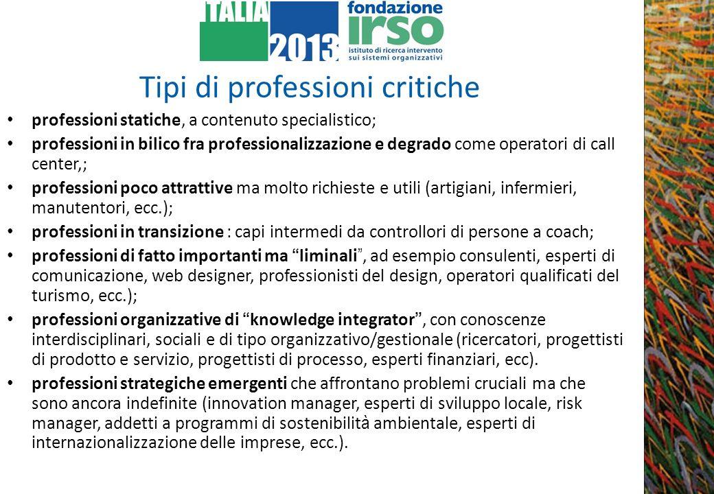 Tipi di professioni critiche professioni statiche, a contenuto specialistico; professioni in bilico fra professionalizzazione e degrado come operatori