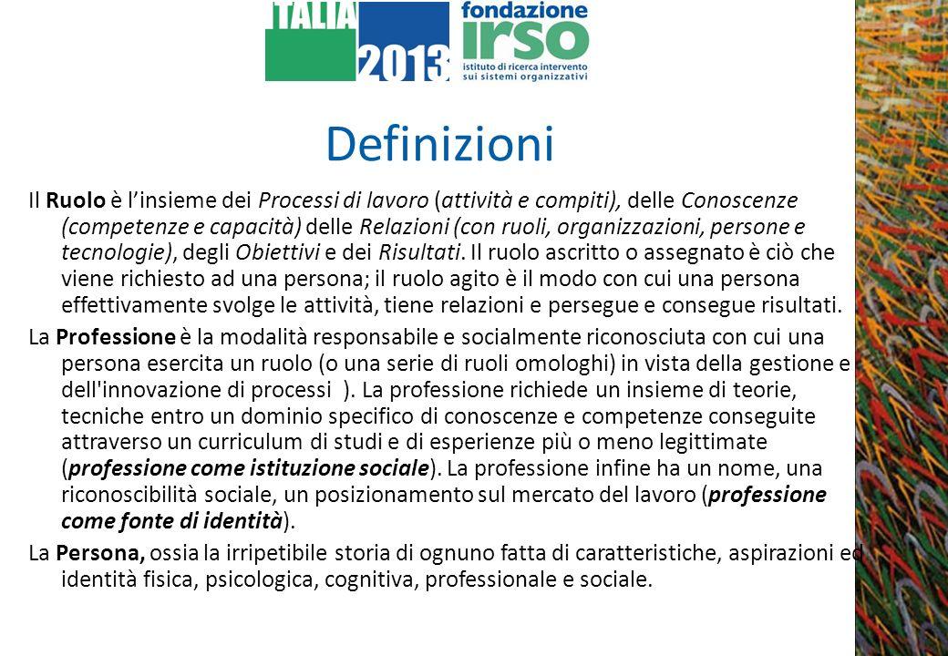 Definizioni Il Ruolo è linsieme dei Processi di lavoro (attività e compiti), delle Conoscenze (competenze e capacità) delle Relazioni (con ruoli, orga