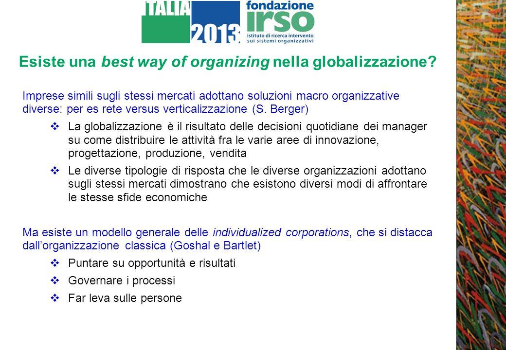 Esiste una best way of organizing nella globalizzazione? Imprese simili sugli stessi mercati adottano soluzioni macro organizzative diverse: per es re