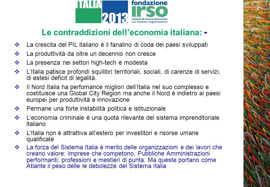 Le contraddizioni delleconomia italiana: - La crescita del PIL italiano è il fanalino di coda dei paesi sviluppati La produttività da oltre un decenni