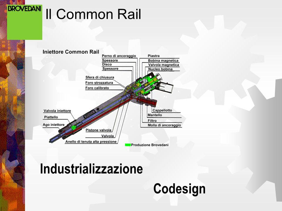 Il Common Rail Industrializzazione Codesign