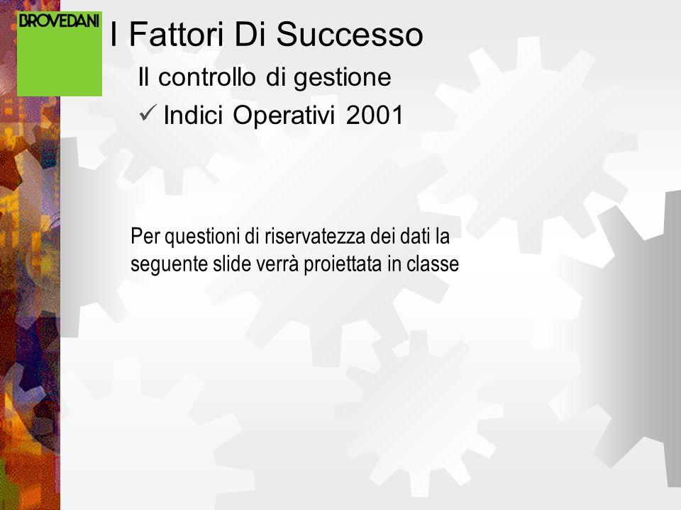 I Fattori Di Successo Il controllo di gestione Indici Operativi 2001 Per questioni di riservatezza dei dati la seguente slide verrà proiettata in classe