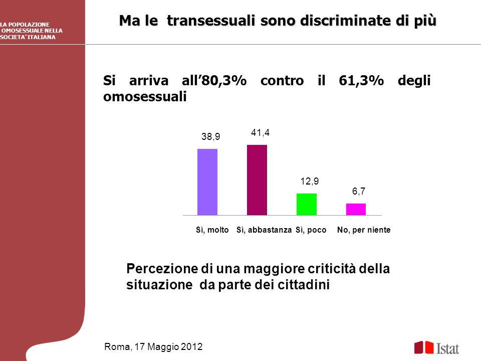 Ma le transessuali sono discriminate di più Roma, 17 Maggio 2012 LA POPOLAZIONE OMOSESSUALE NELLA SOCIETA ITALIANA Si arriva all80,3% contro il 61,3% degli omosessuali 38,9 41,4 12,9 6,7 Sì, moltoSì, abbastanzaSì, pocoNo, per niente Percezione di una maggiore criticità della situazione da parte dei cittadini