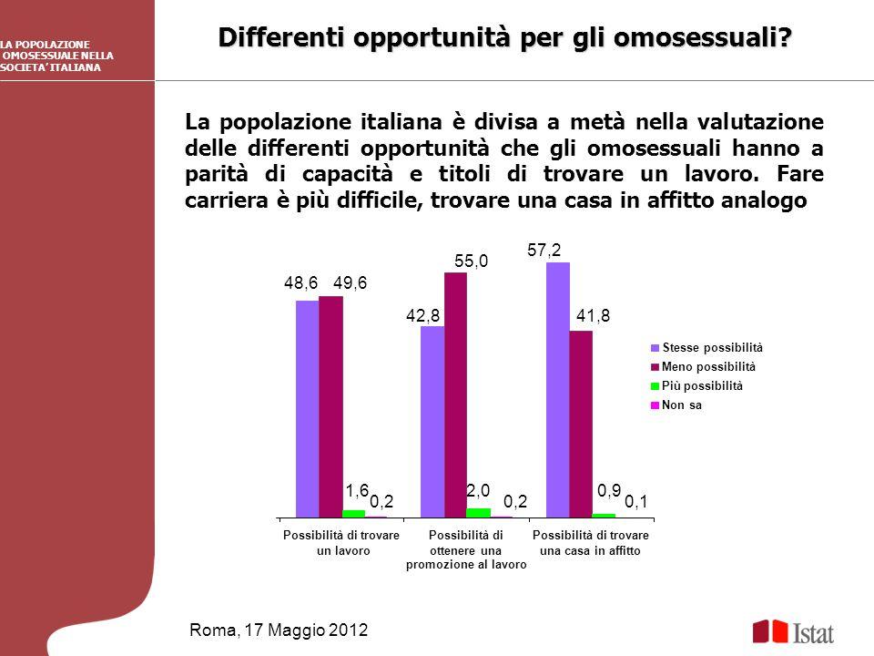 Differenti opportunità per gli omosessuali.