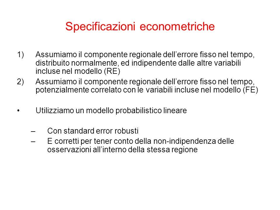 Specificazioni econometriche 1)Assumiamo il componente regionale dellerrore fisso nel tempo, distribuito normalmente, ed indipendente dalle altre variabili incluse nel modello (RE) 2)Assumiamo il componente regionale dellerrore fisso nel tempo, potenzialmente correlato con le variabili incluse nel modello (FE) Utilizziamo un modello probabilistico lineare –Con standard error robusti –E corretti per tener conto della non-indipendenza delle osservazioni allinterno della stessa regione