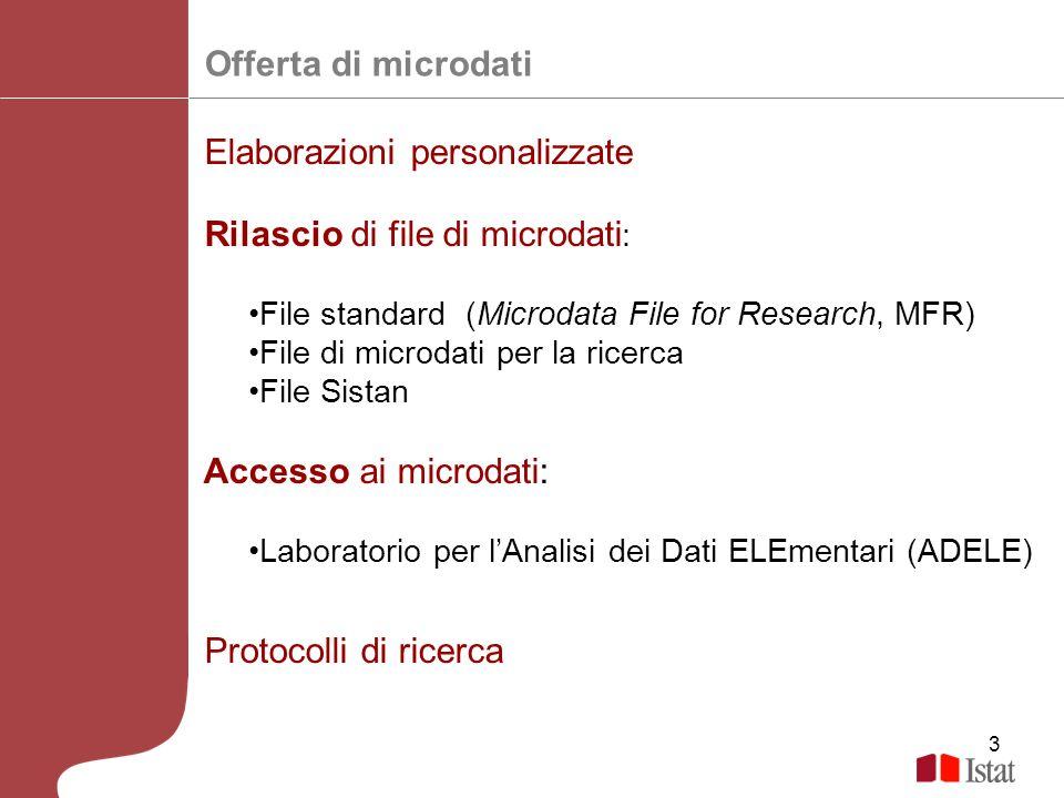 3 Offerta di microdati Elaborazioni personalizzate Rilascio di file di microdati : File standard (Microdata File for Research, MFR) File di microdati