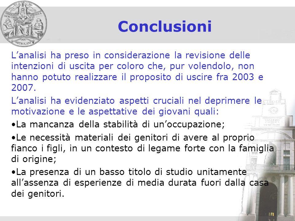 Conclusioni Lanalisi ha preso in considerazione la revisione delle intenzioni di uscita per coloro che, pur volendolo, non hanno potuto realizzare il proposito di uscire fra 2003 e 2007.
