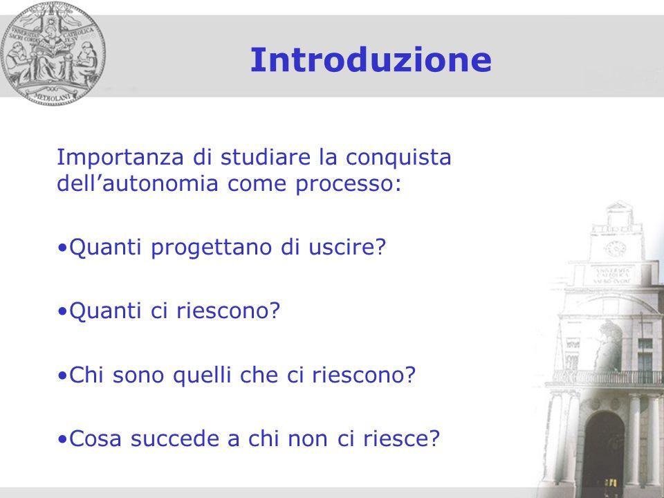 Introduzione Importanza di studiare la conquista dellautonomia come processo: Quanti progettano di uscire.
