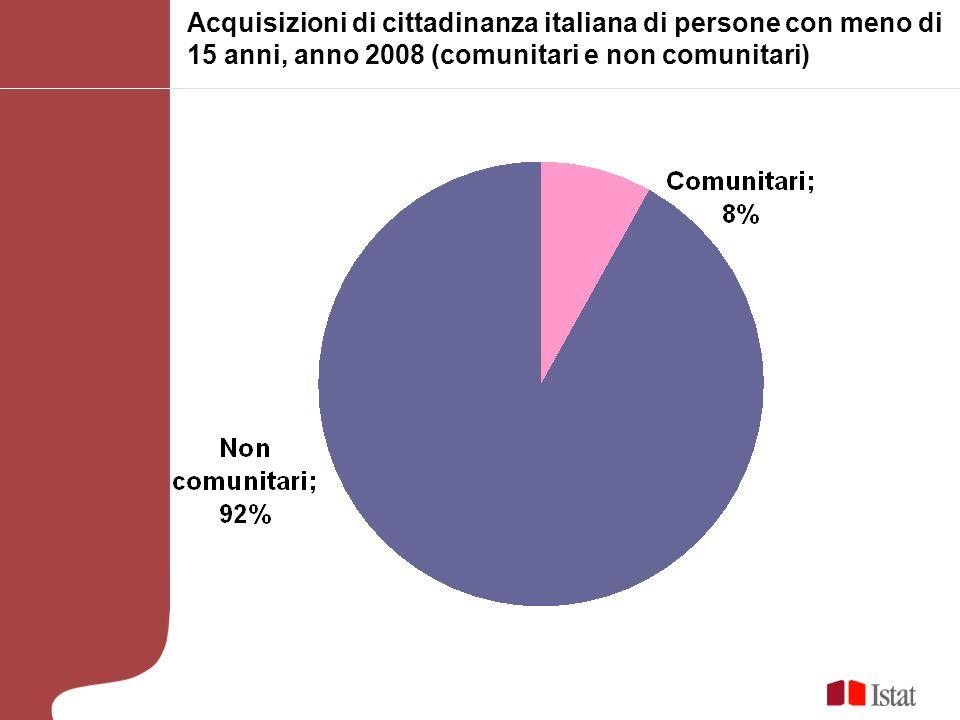 Acquisizioni di cittadinanza italiana di persone con meno di 15 anni, anno 2008 (comunitari e non comunitari)