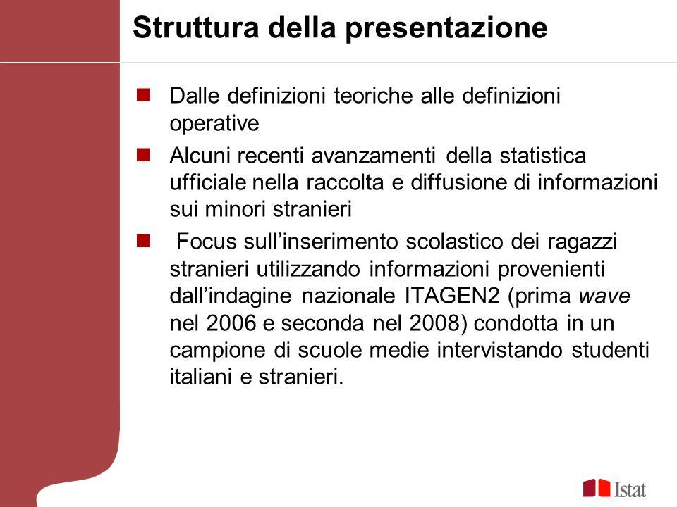 Struttura della presentazione Dalle definizioni teoriche alle definizioni operative Alcuni recenti avanzamenti della statistica ufficiale nella raccol