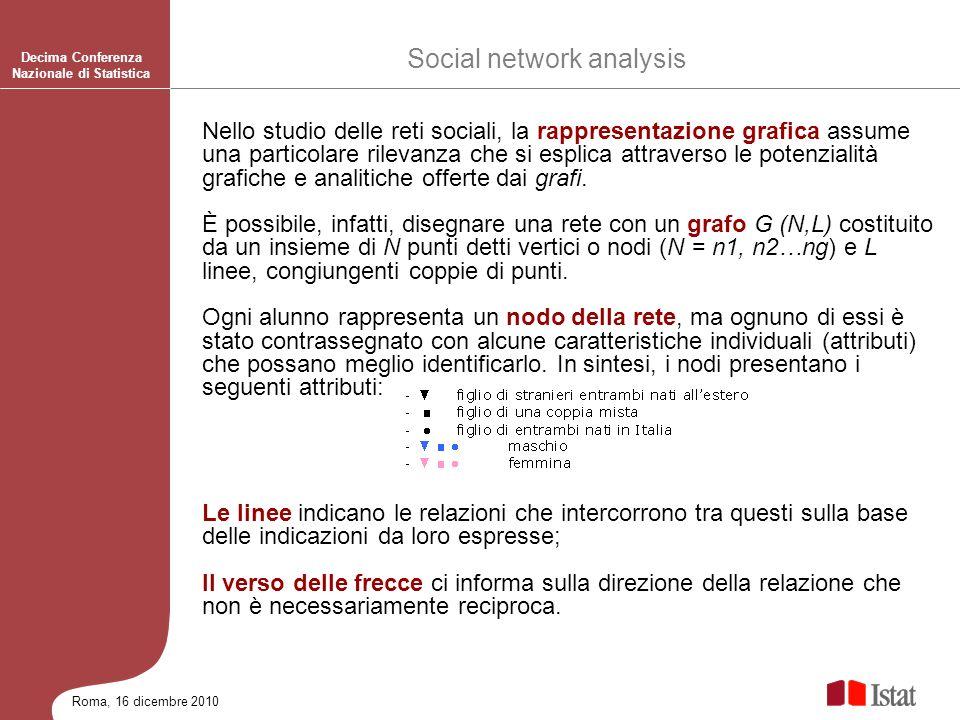 Roma, 16 dicembre 2010 Decima Conferenza Nazionale di Statistica Social network analysis Nello studio delle reti sociali, la rappresentazione grafica
