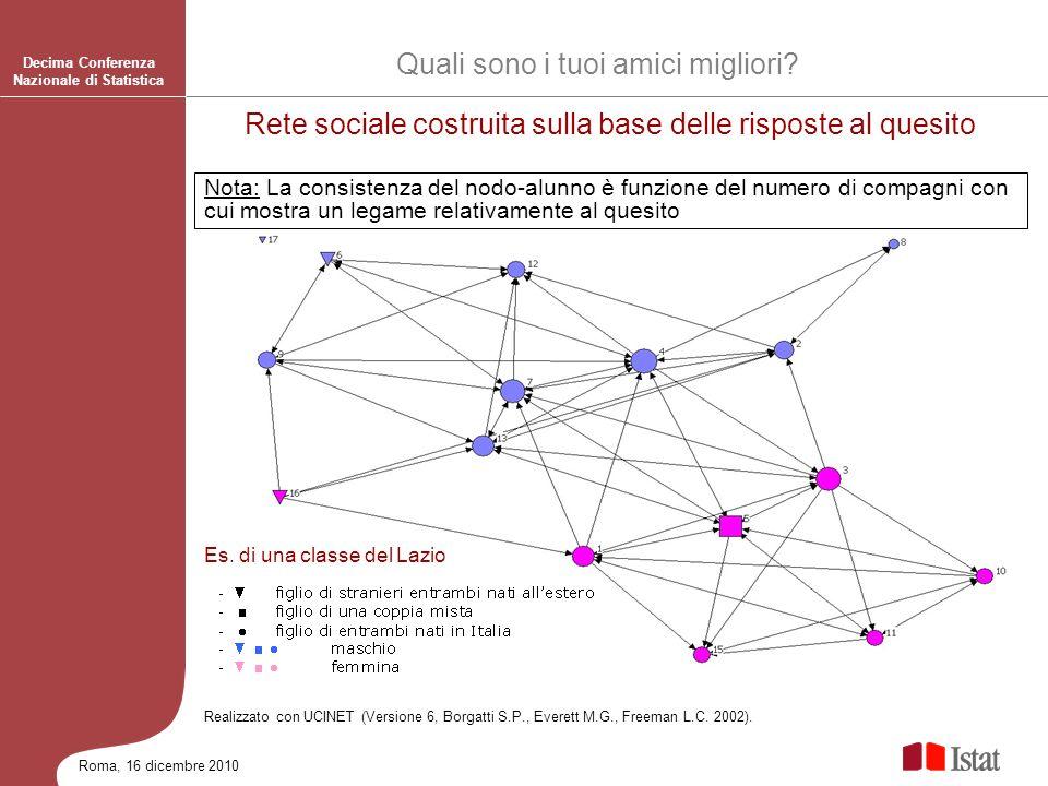 Roma, 16 dicembre 2010 Quali sono i tuoi amici migliori? Decima Conferenza Nazionale di Statistica Realizzato con UCINET (Versione 6, Borgatti S.P., E