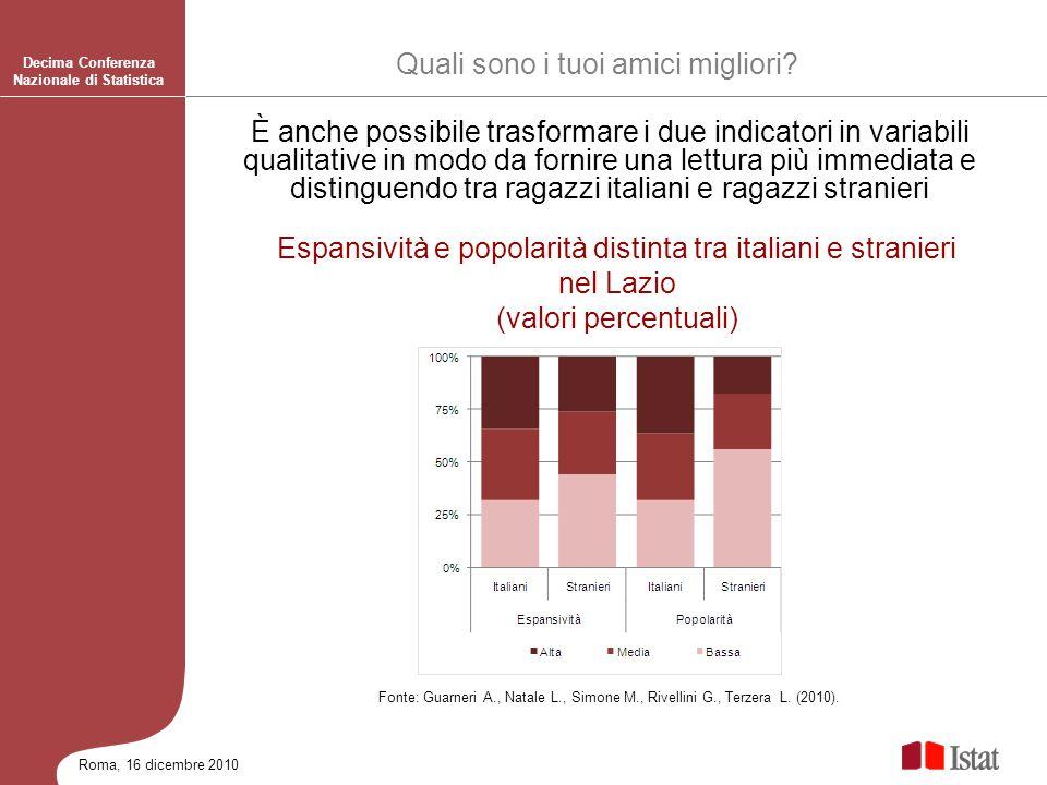 Roma, 16 dicembre 2010 Decima Conferenza Nazionale di Statistica Quali sono i tuoi amici migliori? È anche possibile trasformare i due indicatori in v