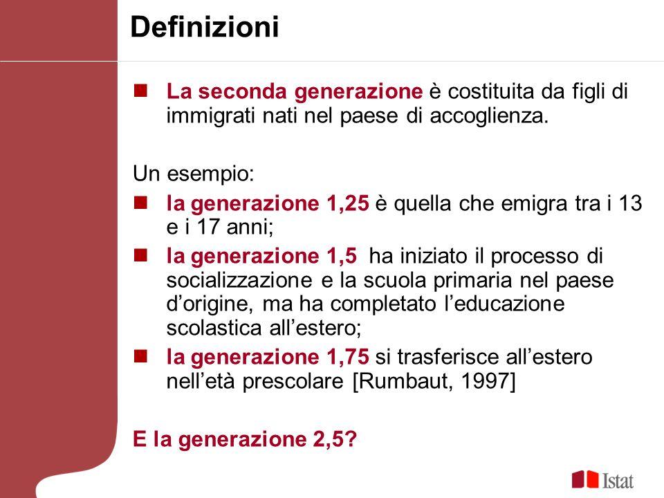 Definizioni La seconda generazione è costituita da figli di immigrati nati nel paese di accoglienza. Un esempio: la generazione 1,25 è quella che emig
