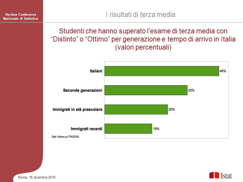 Roma, 16 dicembre 2010 Decima Conferenza Nazionale di Statistica Studenti che hanno superato lesame di terza media con Distinto o Ottimo per generazio