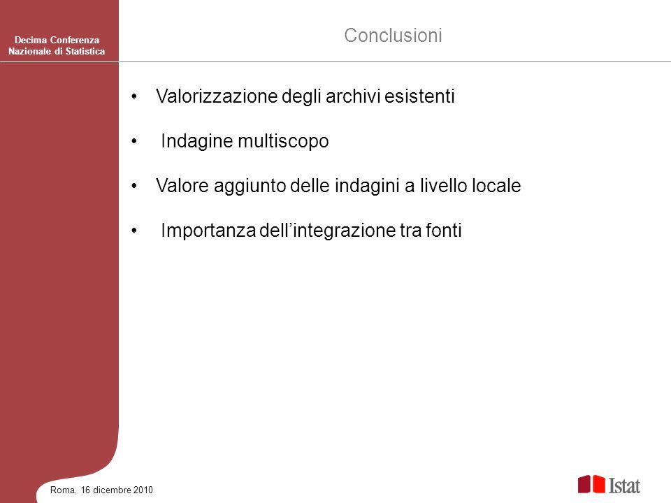 Roma, 16 dicembre 2010 Conclusioni Decima Conferenza Nazionale di Statistica Valorizzazione degli archivi esistenti Indagine multiscopo Valore aggiunt