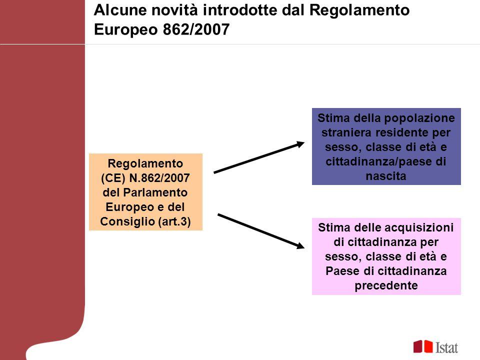 Alcune novità introdotte dal Regolamento Europeo 862/2007 Regolamento (CE) N.862/2007 del Parlamento Europeo e del Consiglio (art.3) Stima delle acqui