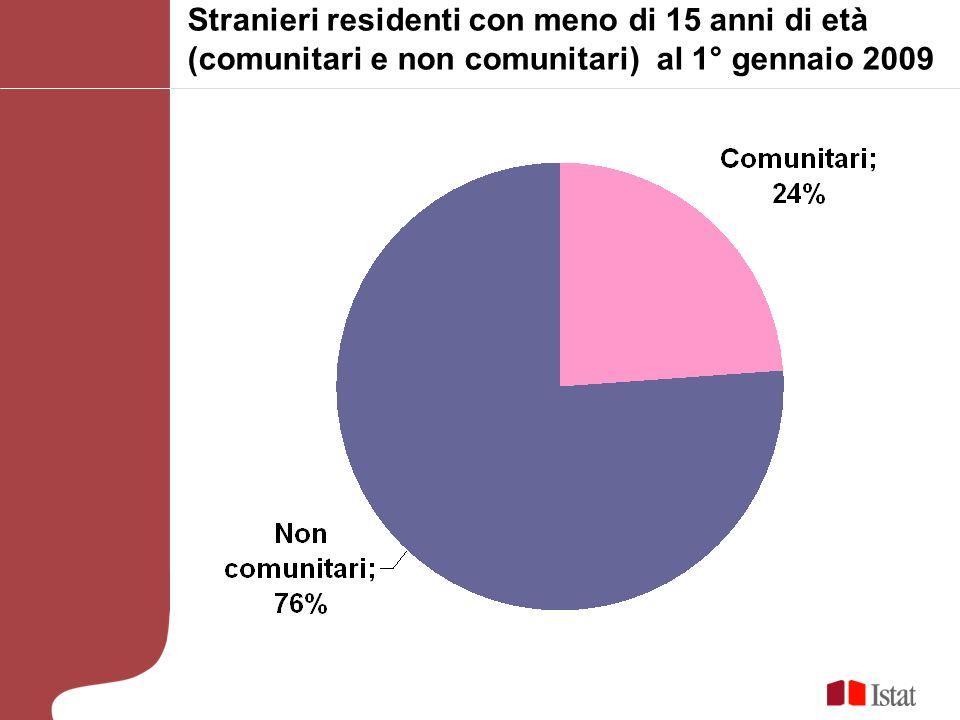Roma, 16 dicembre 2010 Decima Conferenza Nazionale di Statistica Quali sono i tuoi amici migliori.