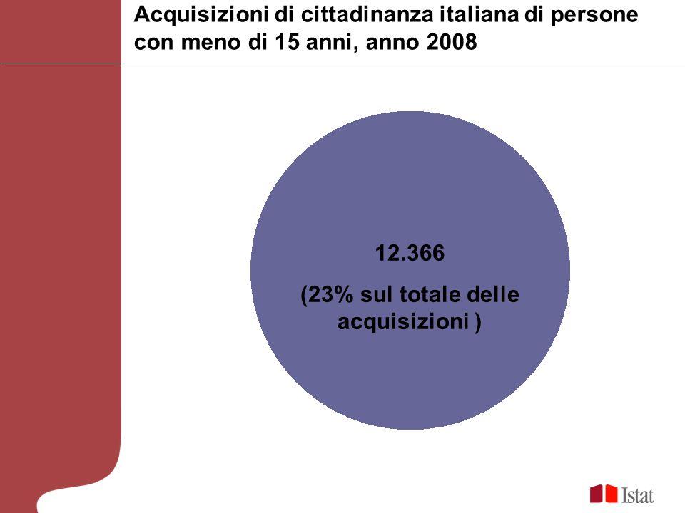 Acquisizioni di cittadinanza italiana di persone con meno di 15 anni, anno 2008 12.366 (23% sul totale delle acquisizioni )