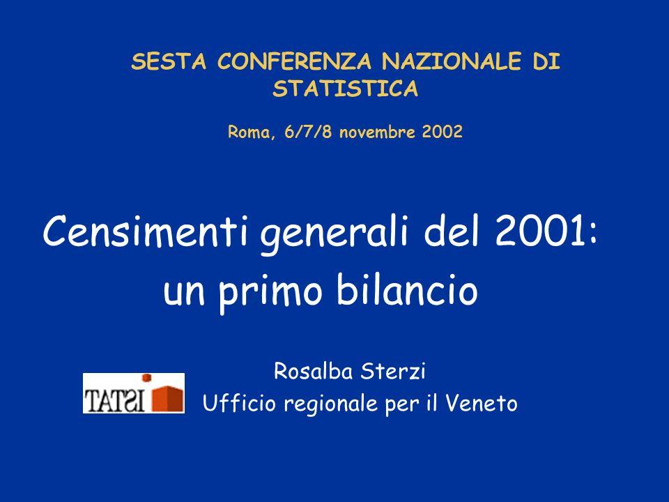 SESTA CONFERENZA NAZIONALE DI STATISTICA Roma, 6/7/8 novembre 2002 Censimenti generali del 2001: un primo bilancio Rosalba Sterzi Ufficio regionale per il Veneto