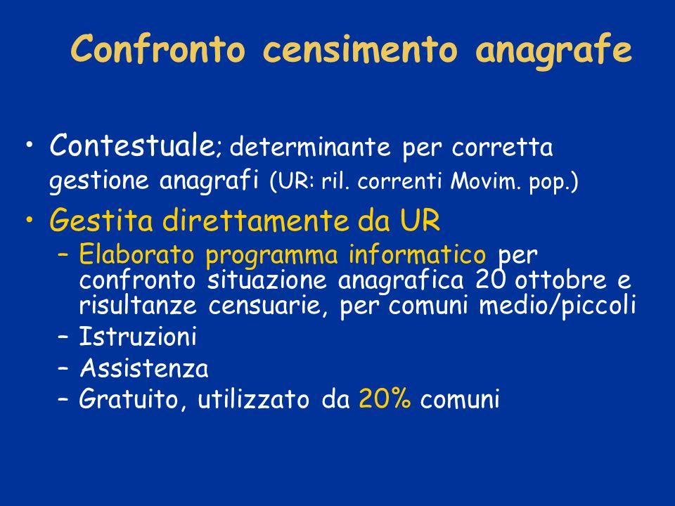 Confronto censimento anagrafe Contestuale ; determinante per corretta gestione anagrafi (UR: ril.