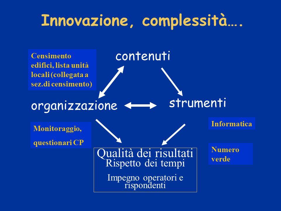 Innovazione, complessità….