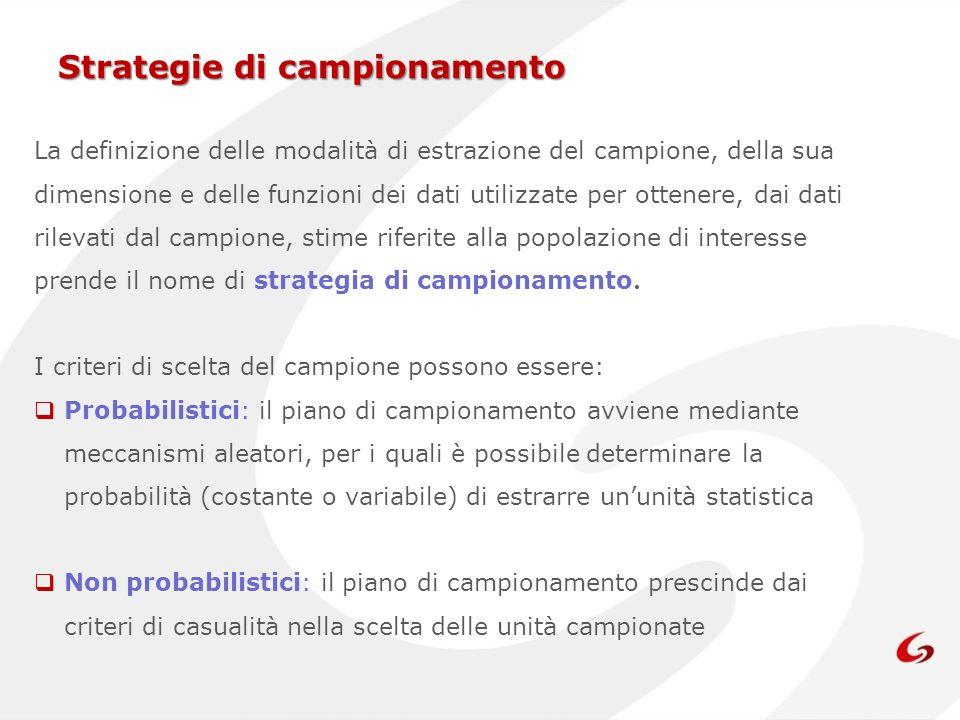 Strategie di campionamento La definizione delle modalità di estrazione del campione, della sua dimensione e delle funzioni dei dati utilizzate per ott