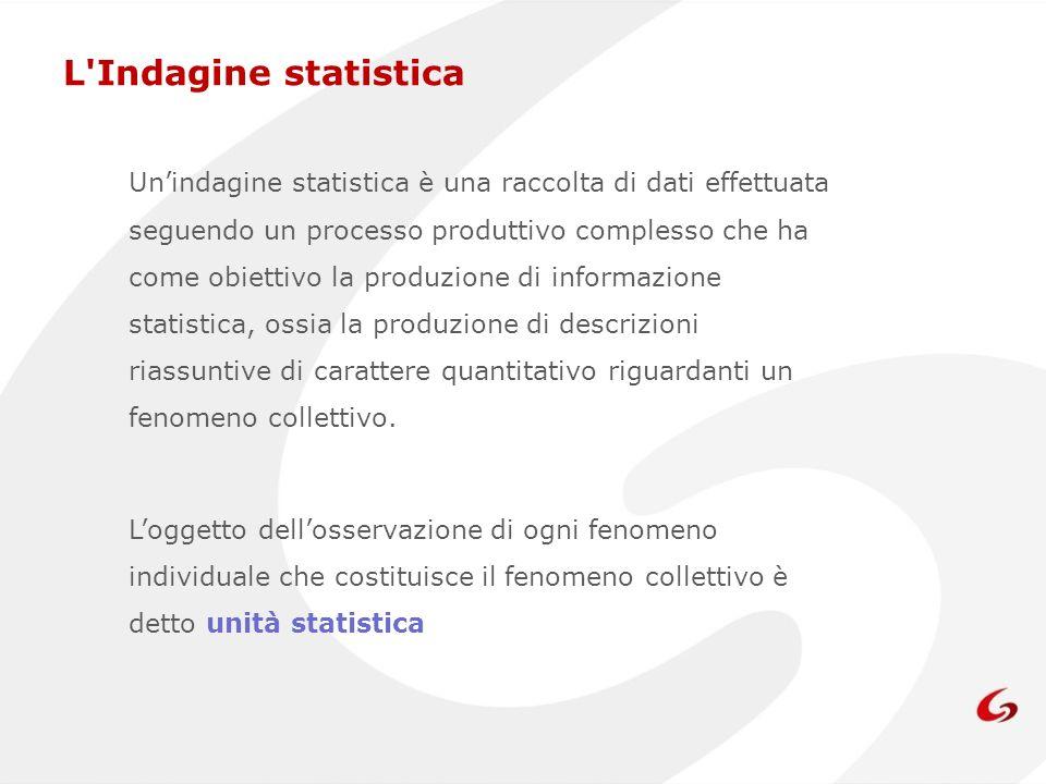 Unindagine statistica è una raccolta di dati effettuata seguendo un processo produttivo complesso che ha come obiettivo la produzione di informazione