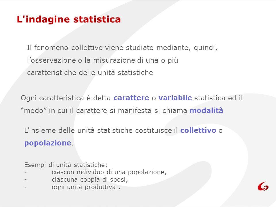 L'indagine statistica Il fenomeno collettivo viene studiato mediante, quindi, losservazione o la misurazione di una o più caratteristiche delle unità